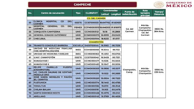 Presentan plan para vacunar contra COVID-19 a maestras y maestros de escuelas públicas y privadas de Campeche