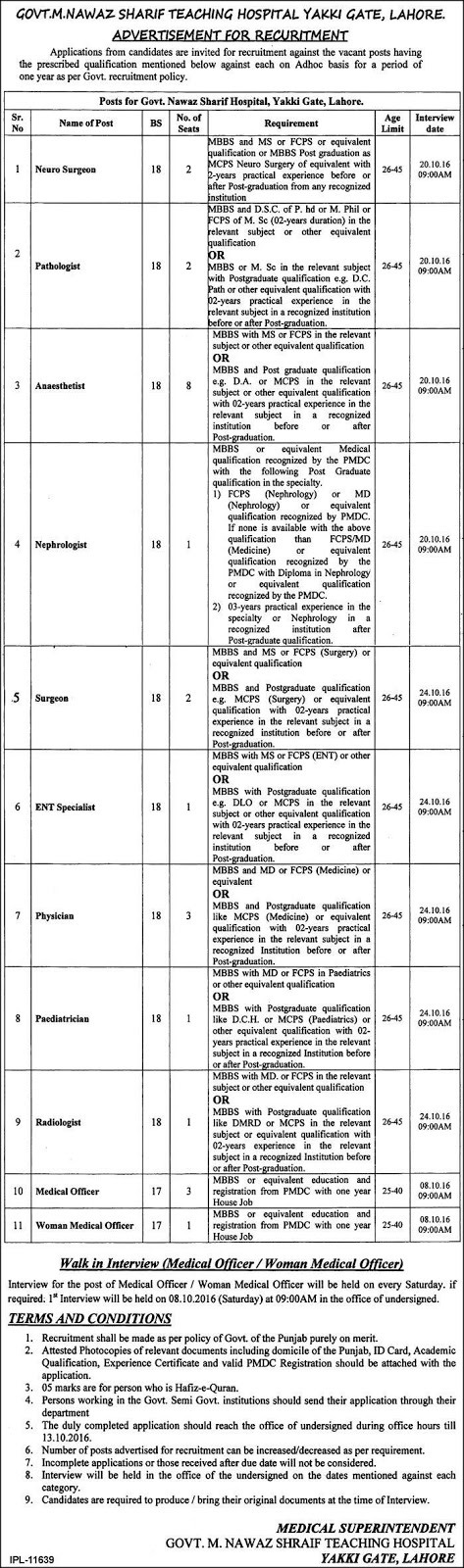 Nawaz Sharif Teaching Hospital Jobs in Lahore
