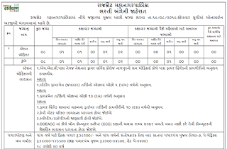 Rajkot Municipal Corporation (RMC) Station Officer Previous Papers & Syllabus 2019