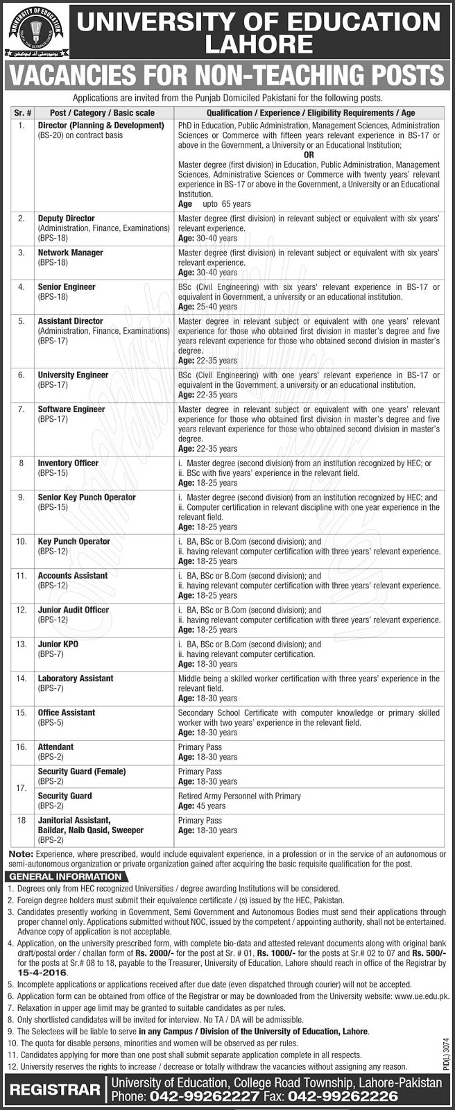 university of education Lahore Jobs 2016