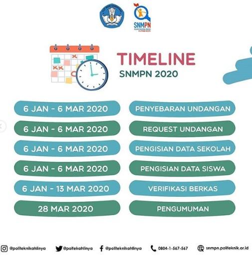 Jadwal SNMPN 2020 politeknik negeri se indonesia