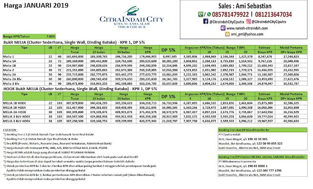 Harga Cluster Bukit MELIA Citra Indah City Januari 2019