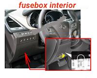 fusebox mobil HYUNDAI SANTA FE 2013-2014