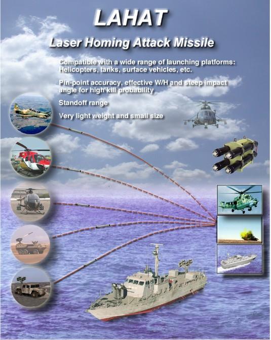 Resultado de imagen para misil LAHAT;
