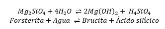 Meteorización Química por Hidrólisis