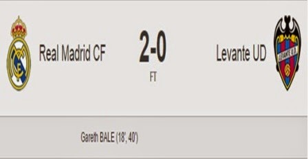 Hasil Real Madrid Vs Levante
