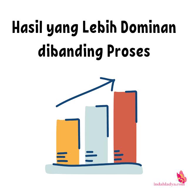 Hasil Dibanding Proses