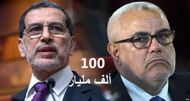 الديون المغرب تتجاوز سقف 100 ألف مليار