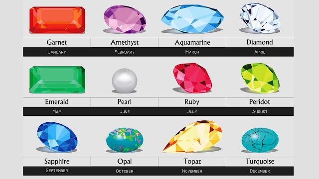 Find Your Birthstones And Get Interesting Facts About Them I