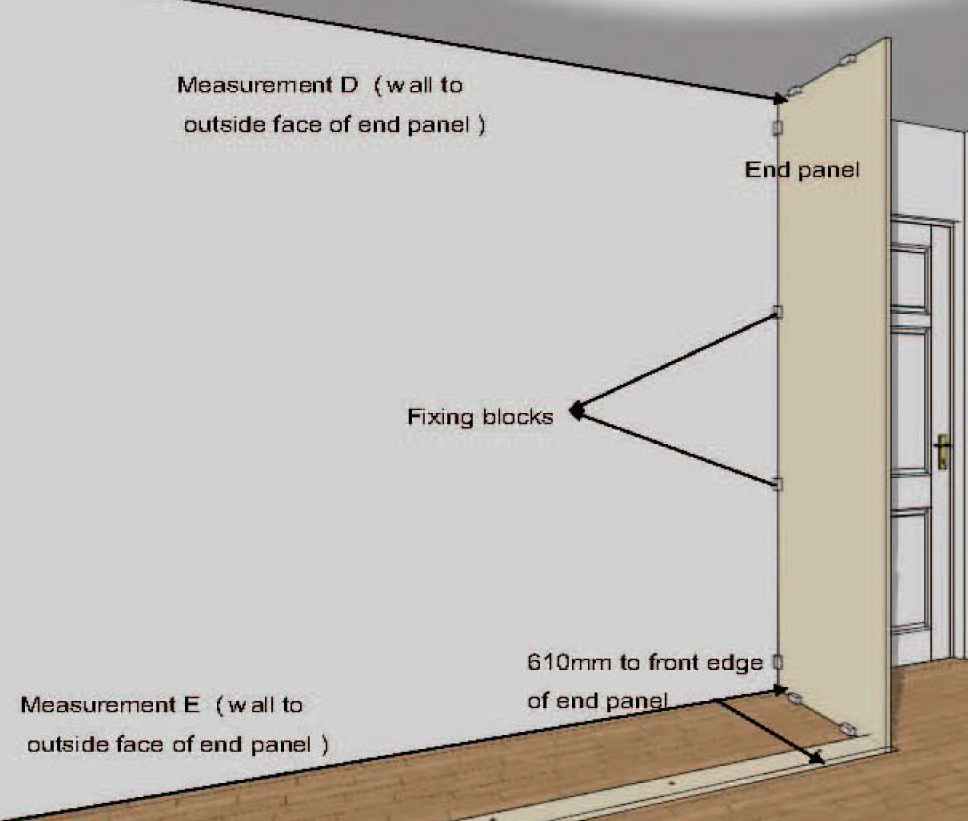 Sliding Wardrobe Doors Sliding Wardrobe Doors How To Do