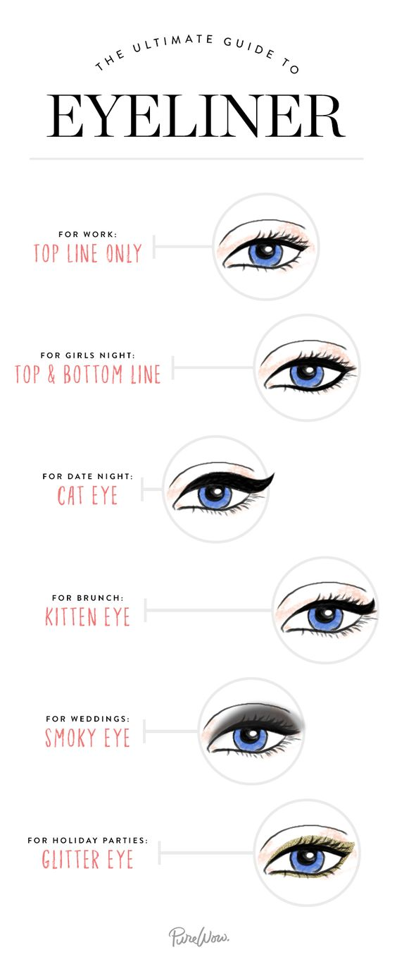 The Ultimate Guide to Eyeliner