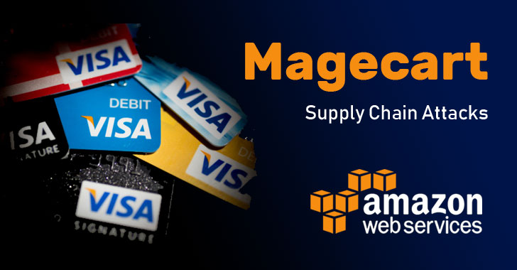 magecart credit card skimming hackers