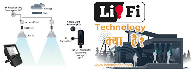 What is Li-Fi Technology?