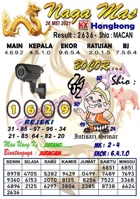 Syair Hk Nagamas Rabu 26 Mei 2021
