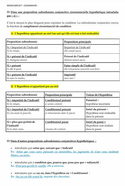 Expression de la condition et de l'hypothèse Niveau :3 ASC