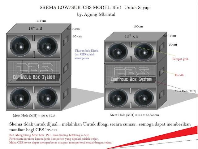 skema box cbs 15 dan 18 inci