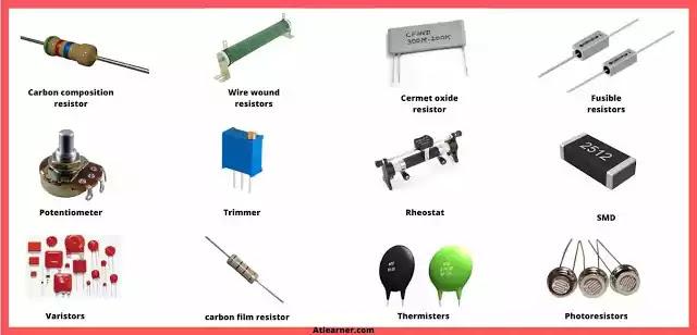 Types of Resistor - Beginner's Guide