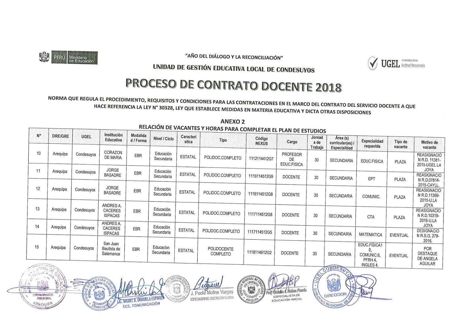 Ugel condesuyos plazas vacantes para contrato docente 2018 for Plazas vacantes concurso docente 2016