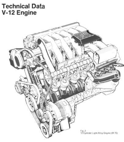 BMW M70 Engine Training Material Online Guide and Manuals