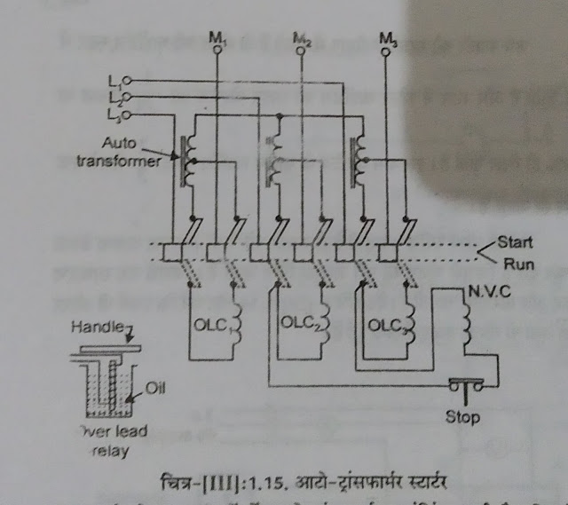 How to start  three phase induction motor in Hindi