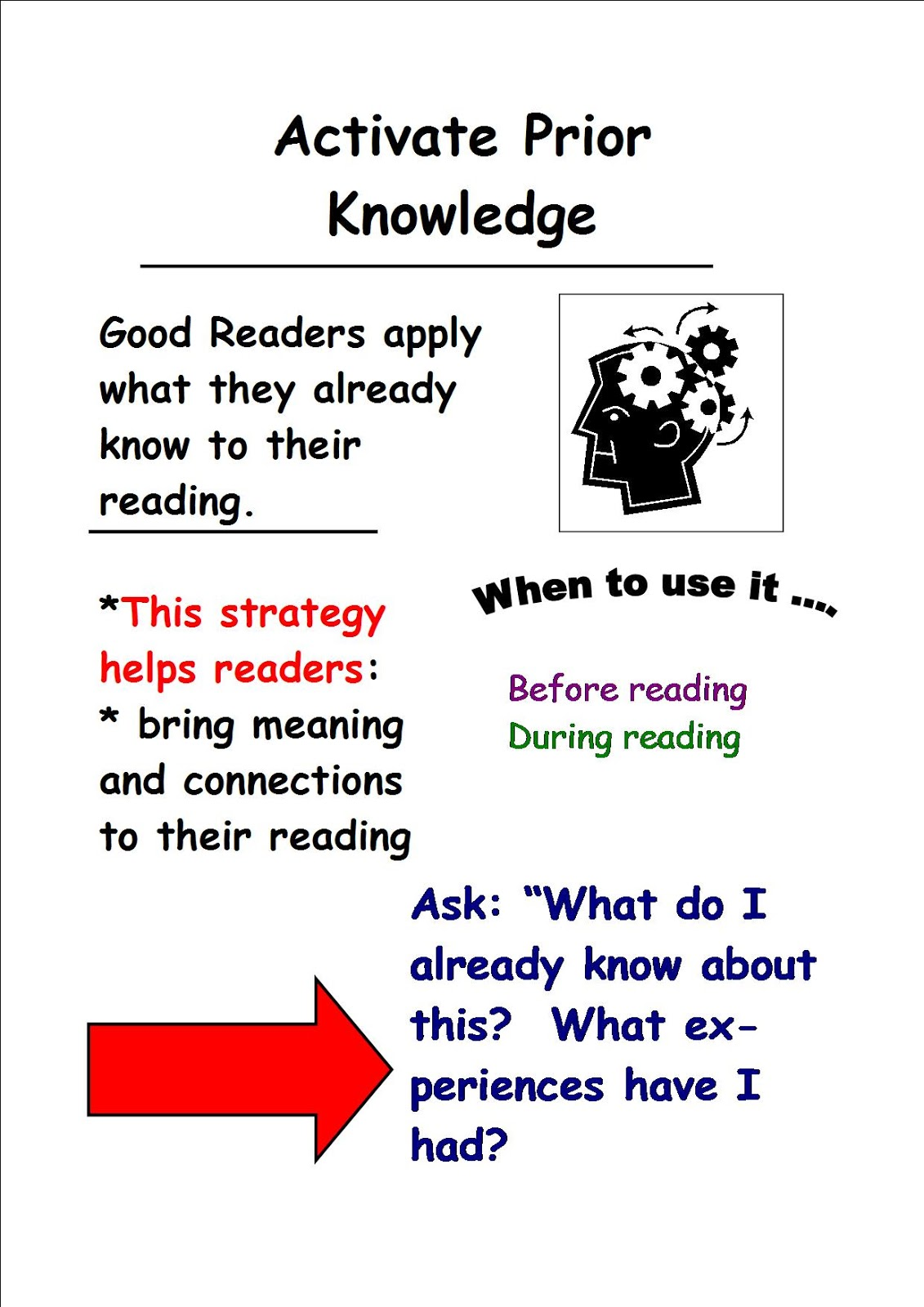 Strategies for activating prior knowledge  Prior Knowledge Reading