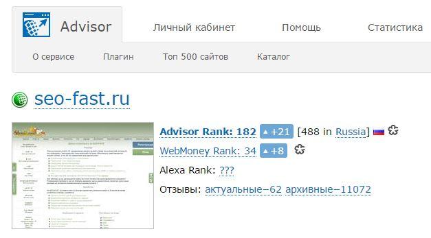 Отзывы от сайта seo fast быстрая раскрутка сайта Жигулёвск
