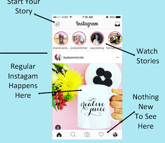 Instagram Stories Quick Start Guide for Beginners
