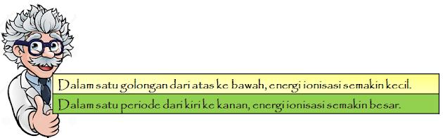 kesimpulan energi ionisasi