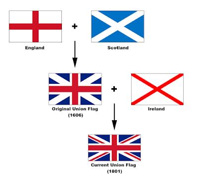 https://www.curistoria.com/2009/10/union-jack-la-bandera-del-reino-unido.html