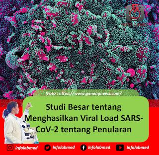 Studi Besar tentang Menghasilkan Viral Load SARS-CoV-2 tentang Penularan