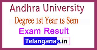 Andhra University (AU) Degree 1st Year 1s Sem Exam Results
