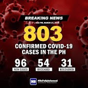 MARCH 27, 2020 CORONAVIRUS or COVID-19 Updates Latest Count