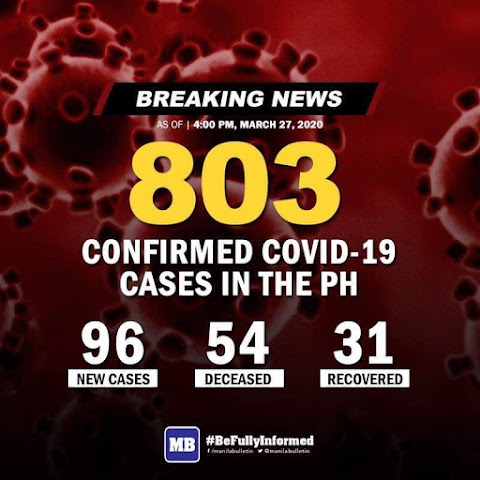 MARCH 27, 2020 CORONAVIRUS or COVID-19 Updates Latest Count