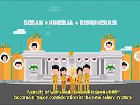 Keunggulan & Kekurangan Pendaftaran CPNS Formasi Pemerintah Pusat 2021-2022