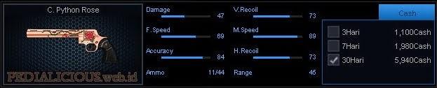 Detail Statistik C. Python Rose