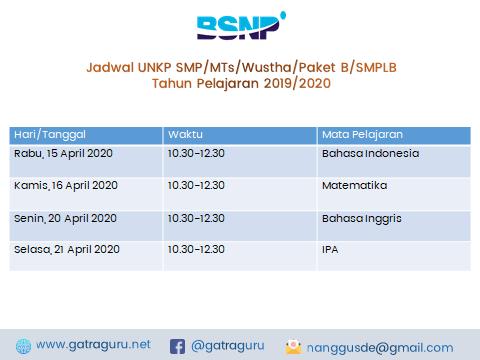 Jadwal UNKP SMP tahun 2020