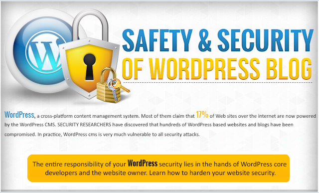 image : How To Tighten Your WordPress Blog Security