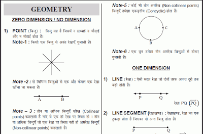 Geometry and Mensuration Notes