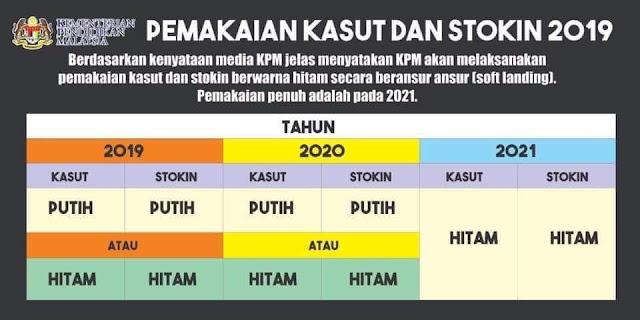 26 Perkara Baharu Dalam Sistem Pendidikan Malaysia