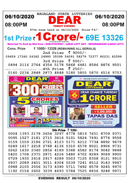 Lottery Sambad Result 06.10.2020 Dear Parrot Evening 8:00 pm