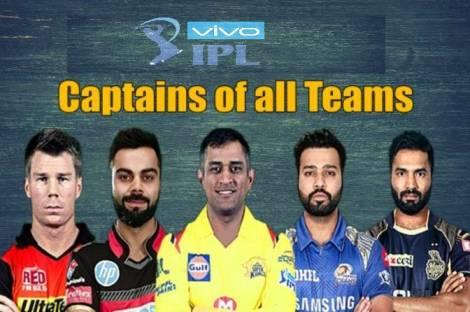 IPL 2020 CAPTAINS LIST   IPL BEST CAPTAINS LIST    IPL CAPTAINS AND VICE CAPTAINS LIST   IPL TOP 10 CAPTAINS