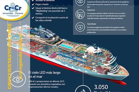 Innovación a bordo de los Smart Ships de MSC Cruceros - Principales características