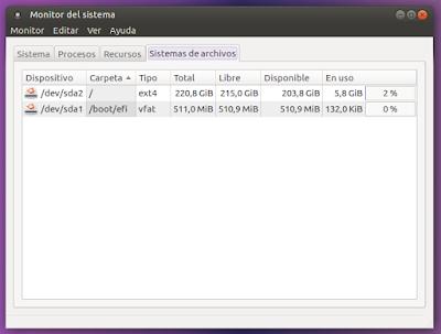 Monitor del sistema Sistema de archivos