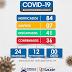 Com o 36º caso de COVID-19 confirmado em Galinhos, população já deve abrir o sinal de alerta?