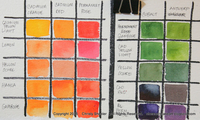 watercolor mixing grid reference tool for painting process Christy Sheeler