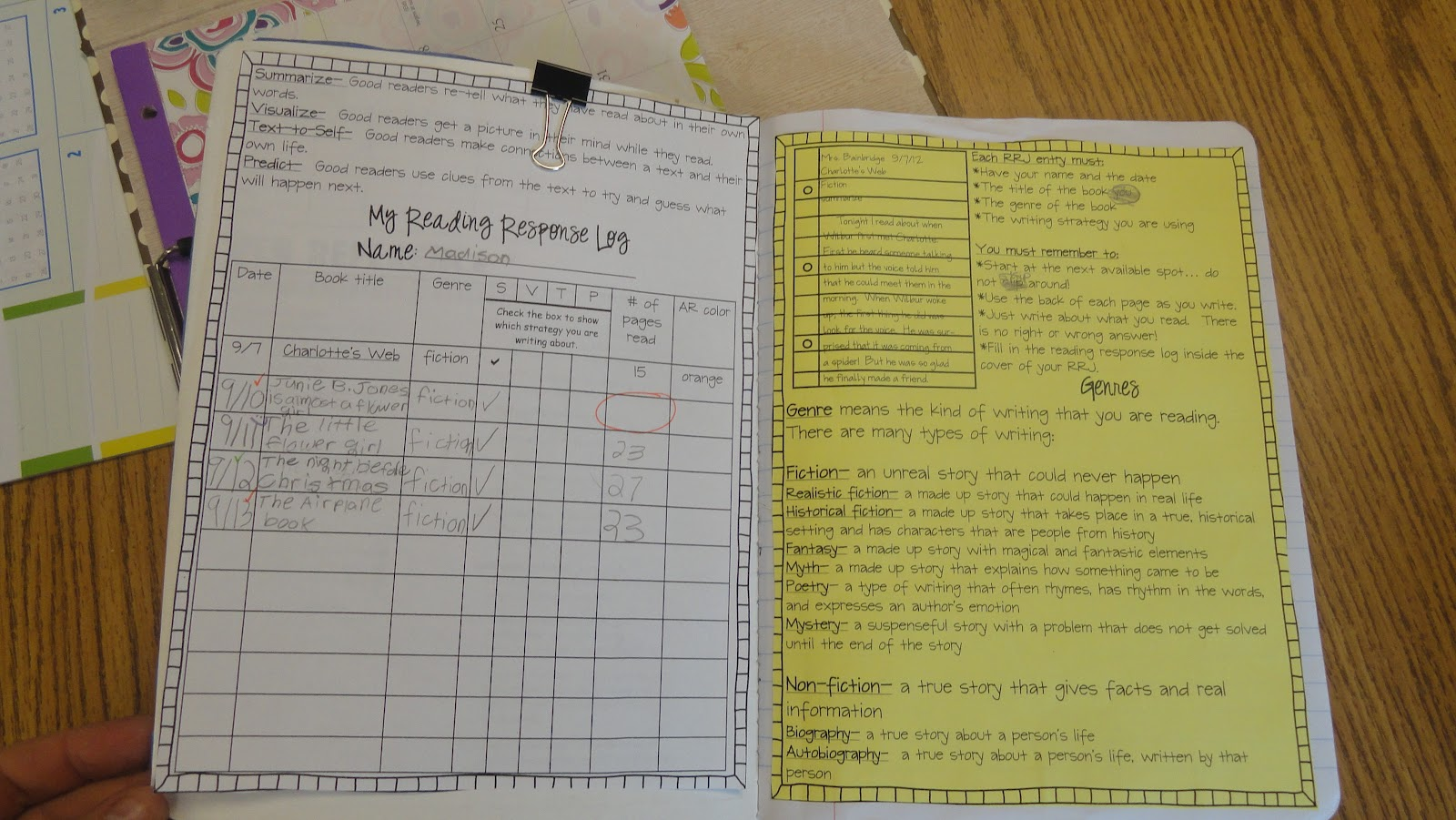 Bunting Books And Bright Ideas Reading Response Tasks