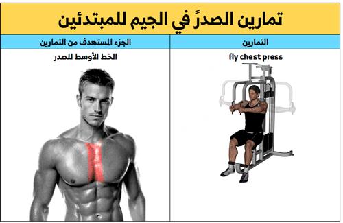 تمارين الصدر ,تمارين لابراز الخط الاوسط للصدر