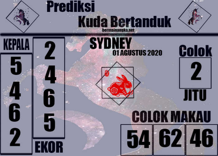 Kode syair Sydney Minggu 2 Agustus 2020 235