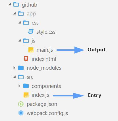 Essential Visual Studio Code Extension For Web Designer