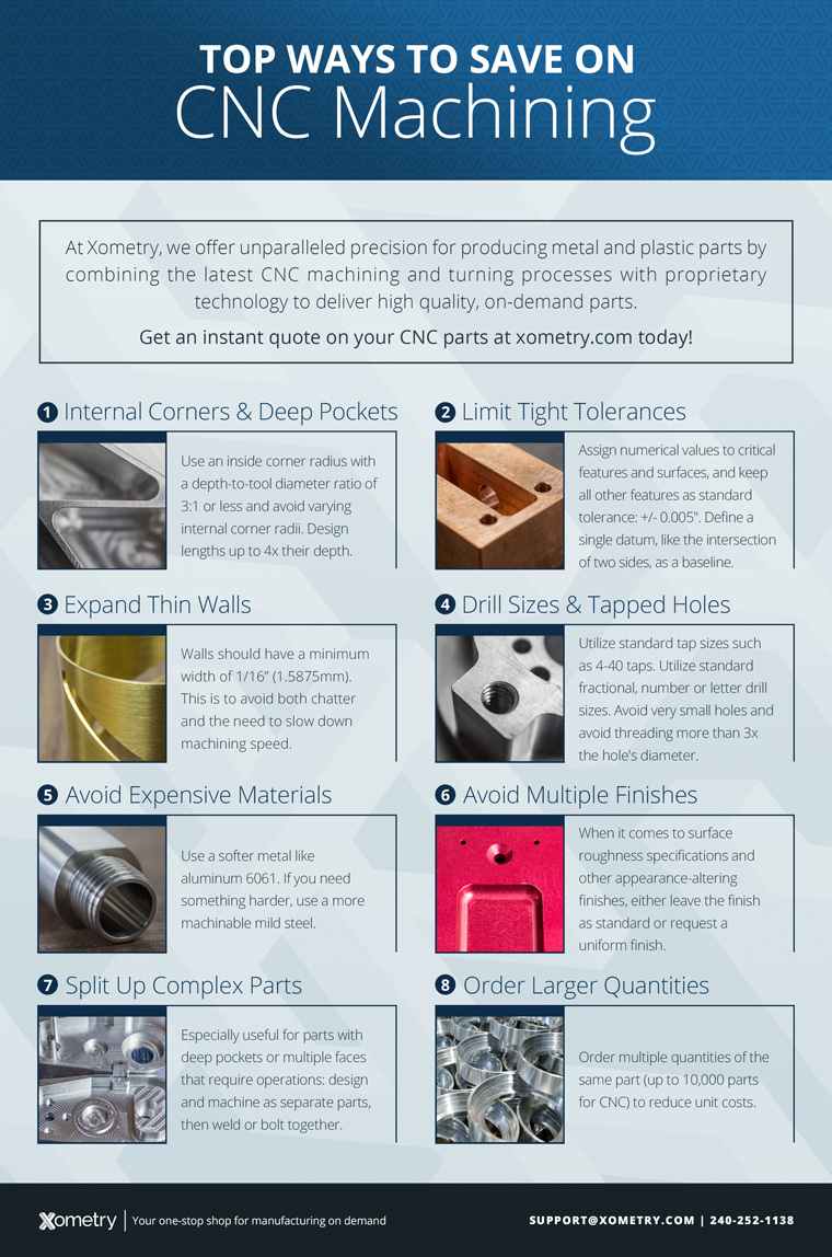 Top Ways to Save on CNC Machining #infographic